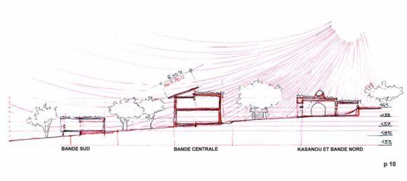 Sanilhac : coopérative d'habitat participatif